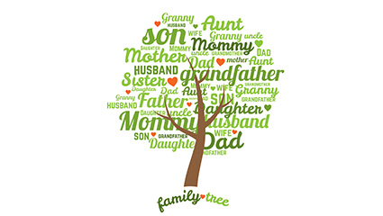 Family Tree vector material green word