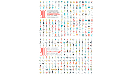 200 kinds of household items vector icon material