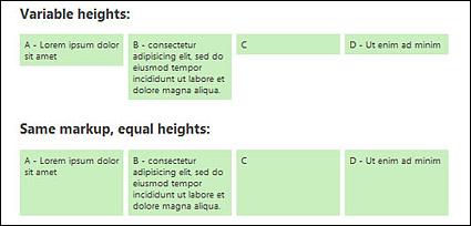 Jquery auto-contour-based solution to the problem (js + css