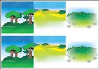 Vector de dibujos animados paisaje -2